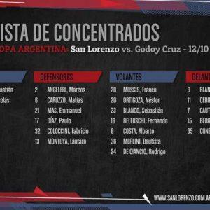 Todo listo para enfrentar a Godoy Cruz