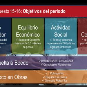 La Comisión Fiscalizadora detalló el presupuesto 2015-2016